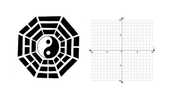bagua-graph